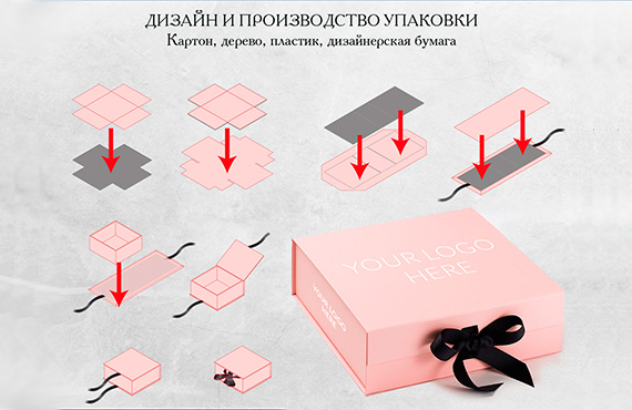 Дизайн и производство упаковки